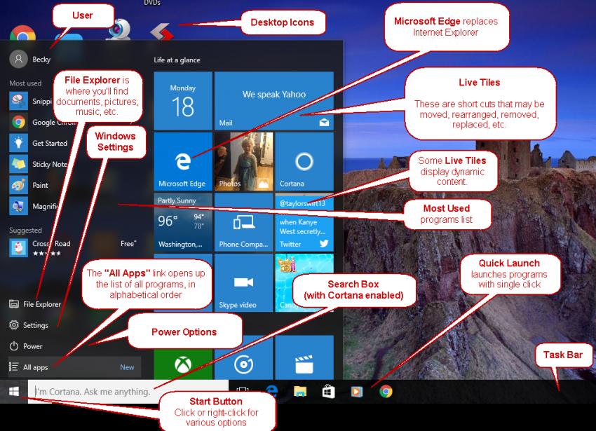 Windows 10 Desktop Legend